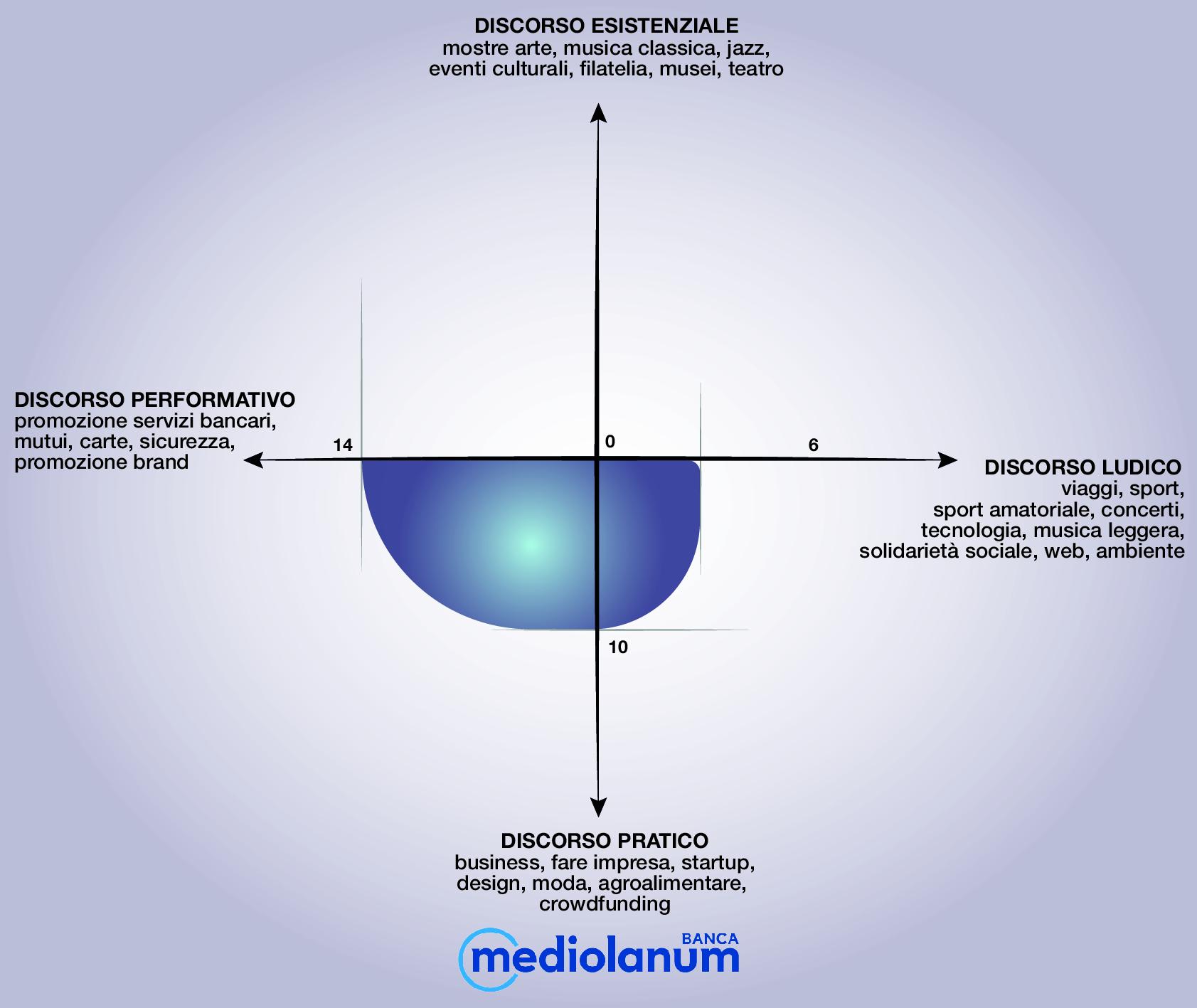 mediolanum-01