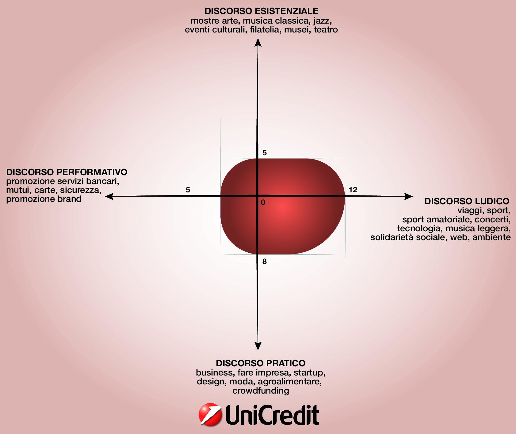 unicredit-01