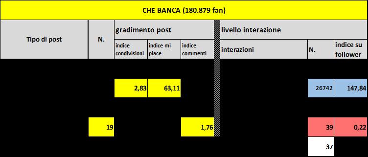 chebanca-table