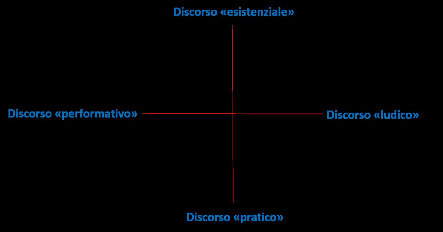 mapping-discorsivo