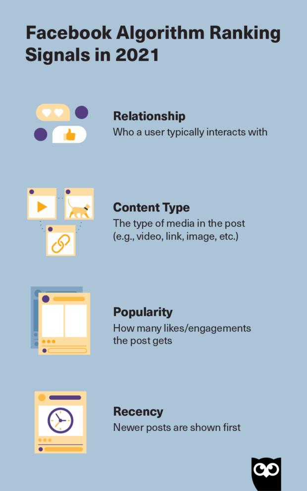 Fattori di ranking dei contenuti Facebook